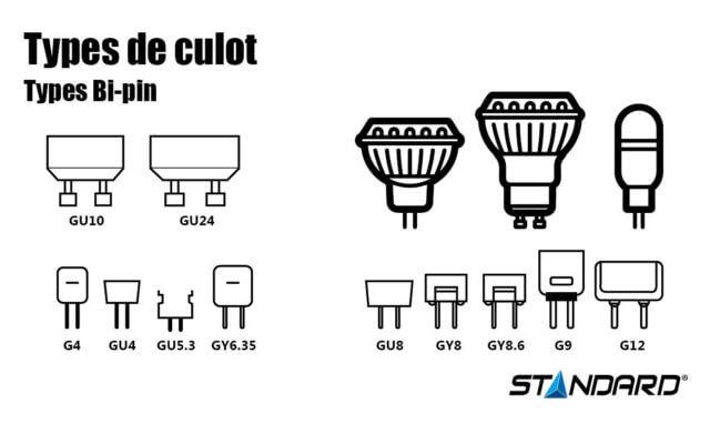 Sự cải tiến đèn LED mô phỏng từ đèn sợi đốt
