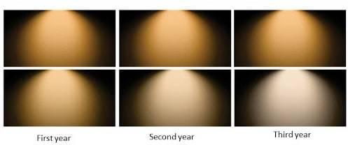 chất lượng ánh sáng giảm