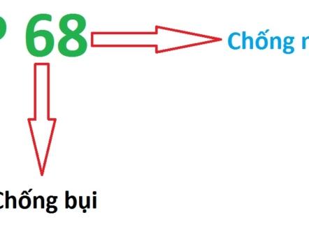 Tiêu chuẩn IP68 nguồn LED chống nước